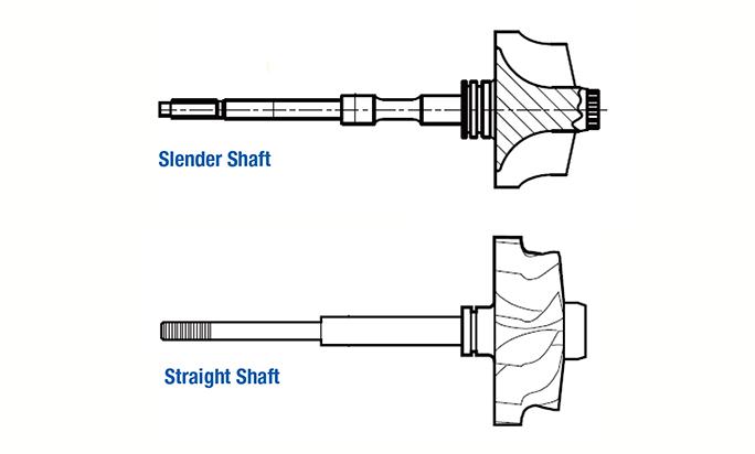 Shaft and wheel development